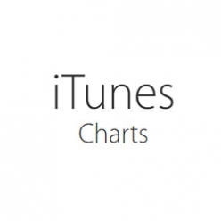Downda Road Productions - Keith\'s EP is no.23 on Irish iTunes Charts